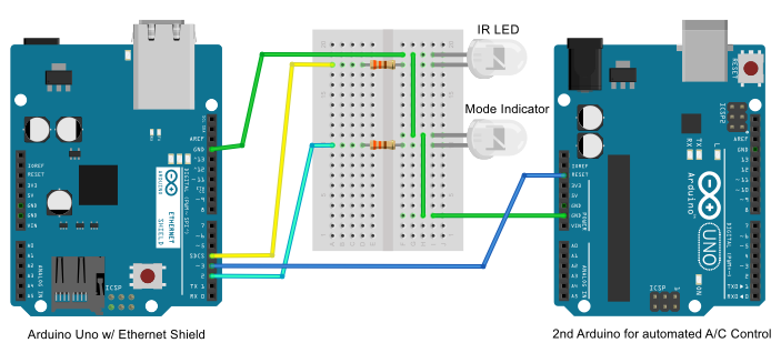 Controlling A/C over the internet via Arduino