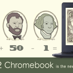 Poin2 Chromebook's new ad campaign on Facebook