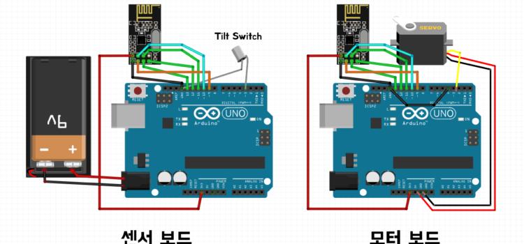 nRF24L01 무선 통신 모듈과 아두이노를 이용한 원격 센서 만들기